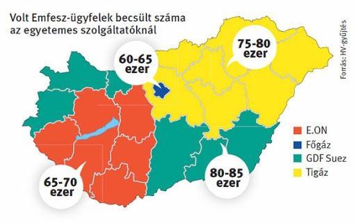 gázszolgáltatók eloszlása